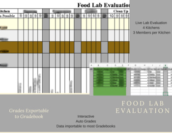 Assessment Auto Grading Auto Populating Food Lab Eval for 4 Kit. 4 Roles 6 Labs