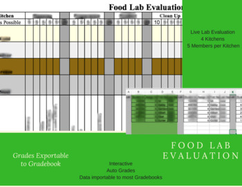Interactive Auto Grading Auto Populating Food Lab Eval for 4 Kit. 5 Roles 6 Labs
