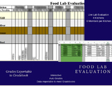 Interactive Auto Grading Auto Populating Food Lab Eval for