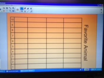 Interactive Bar Graphs