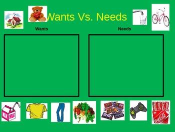 Interactive Basic Needs PowerPoint