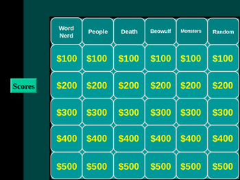 Interactive Beowulf Jeopardy PowerPoint Game