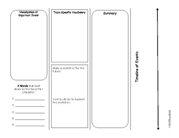 Interactive Bookmark Bundle for Fiction and Nonfiction Texts
