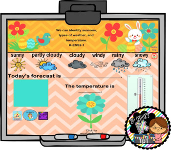 Interactive Calendar for SMART Board Kindergarten  April-Themed