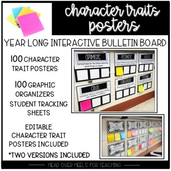 Interactive Character Analysis Posters  Character Traits With