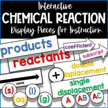 Interactive Chemical Reaction Display Pieces for Instruction