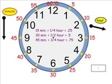 Interactive Smartboard Clock Face for Telling Time and pra