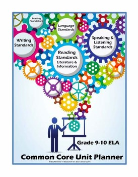 Grade 9-10: Interactive ELA Common Core Unit Planner w/Dropdown Standards