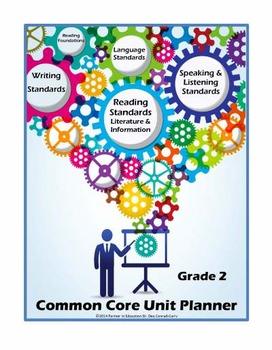 Grade 2: Interactive ELA/Literacy Common Core Unit Planner w/Dropdown Standards: