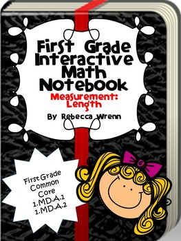 Interactive Math Notebook Measurement Length