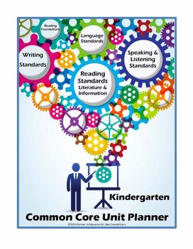 Grade K: Interactive ELA/Literacy Common Core Unit Planner
