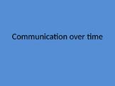 Interactive Communication Timeline