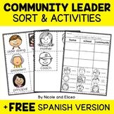 Community Leaders Sort Activities