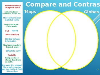 Interactive Compare and Contrast Maps and Globes