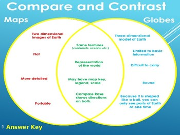 Maps and Globes Compare and Contrast_Interactive