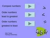 Interactive-Compare and order numbers