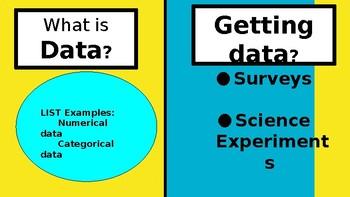 Interactive Data Analysis Powerpoint (TEKS: Data analysis)