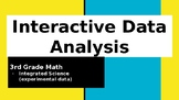 Interactive Data Analysis Powerpoint (TEKS: Data analysis)