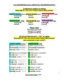 Italian Made Simple: Interactive Chart & Dialog for Choosing Definite Article
