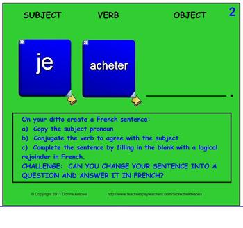 Interactive Dice French -ER Verbs with Worksheets