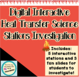 Interactive Digital Heat Transfer Convection Conduction Ra