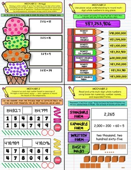 Interactive Digital Math Notebook - 4th GR - NBT Numbers/Operations - For GOOGLE