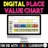 Interactive Digital Place Value Chart - Distance Learning