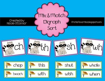Interactive Digraph Sorting Activity: Spring Edition