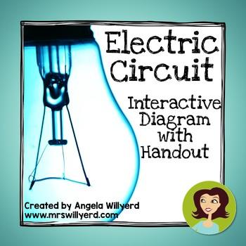 Interactive Electric Circuit Diagram {Electricity}