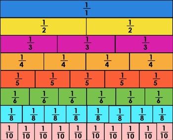 comparing decimals worksheets 5th grade