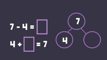 Interactive Eureka PPT: Grade 1 Module 1 Lesson 38
