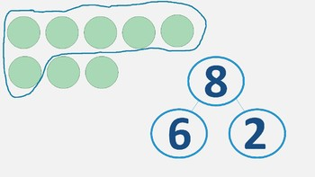 Interactive Eureka PPT: Grade 1 Module 1 Lesson 6