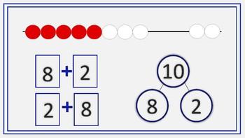 Interactive Eureka PPT: Grade 1 Module 1 Lesson 8