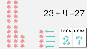 Interactive Eureka PPT: Grade 1 Module 3 Lesson 13