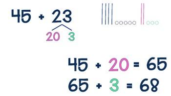 Interactive Eureka PPT: Grade 1 Module 6 Lesson 12