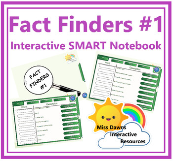 Interactive Fact Finder Activity Set 1 for IWB