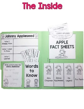 Interactive Fact Folder - Johnny Appleseed