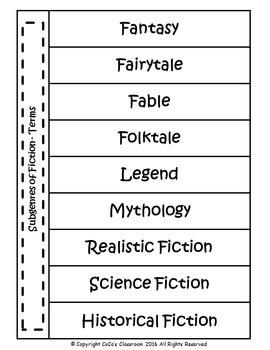 Interactive Fiction Bundle