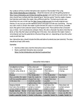 Interactive Fiction Writing Project Handout with Rubric