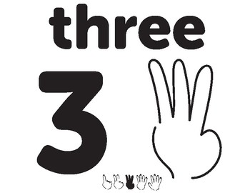 Interactive Finger Counting Activity 1-5
