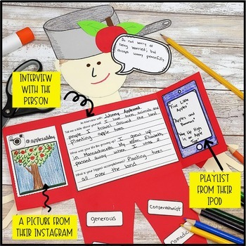 Creative Biography Project - Create a Biography Buddy for any person!