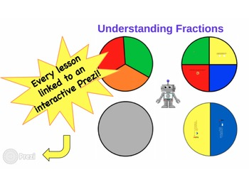 Interactive Fraction Math Quest - Web-based Activity CCCS 2nd 3rd Grade