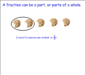 Interactive Fractions Lesson and Activity