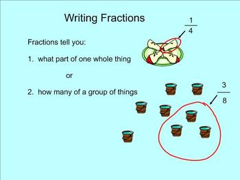 Interactive Fractions Part 2 (Writing Fractions)