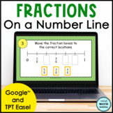 Interactive Fractions on a Number Line for Google Classroo