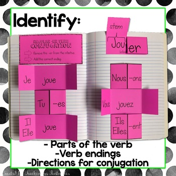 Regular French -ER Verb Conjugation: French Interactive Notebook