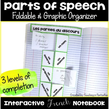 Interactive French Notebooks: Parts of Speech Foldable