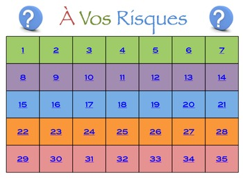 French Regular ER Verbs Writing Activity, Interactive Game
