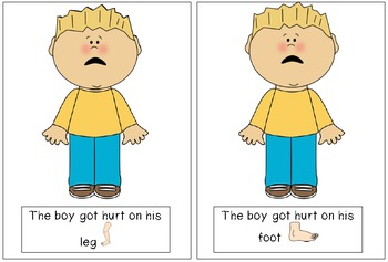 Interactive & Functional Vocabulary: Body Parts