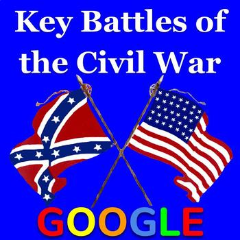 Interactive Gallery: Key Battles of the Civil War with Google Form